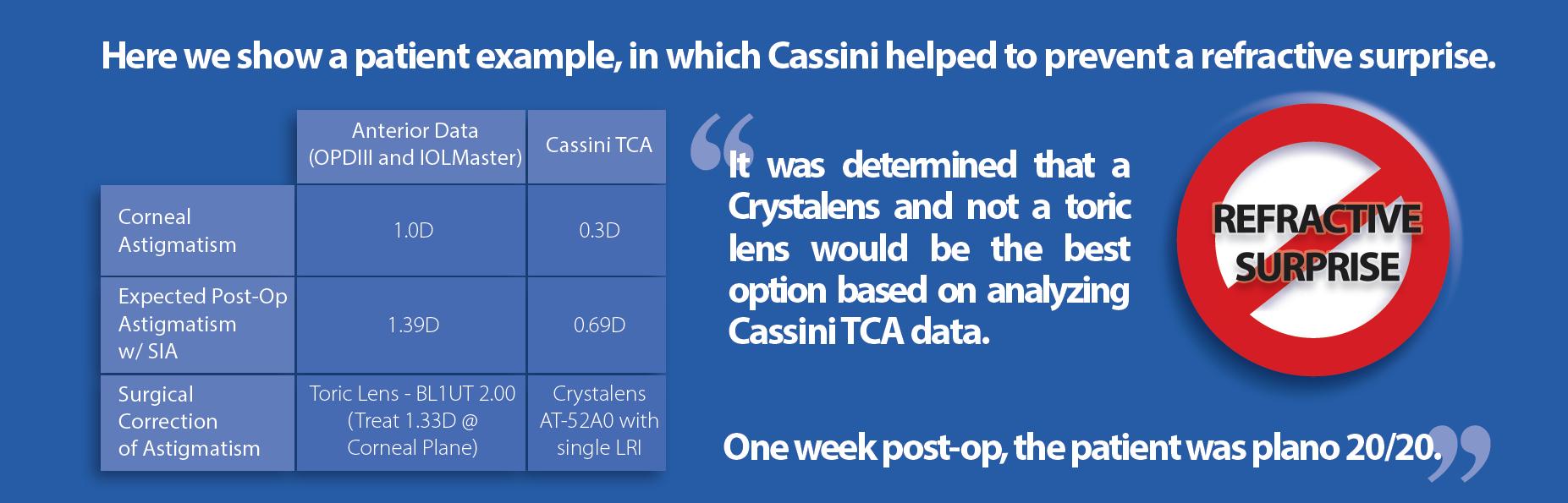 Screenshot - Case example - Dr. Matossian 2015